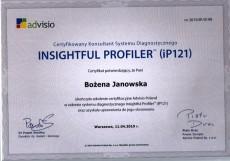 Certyfikat IP121